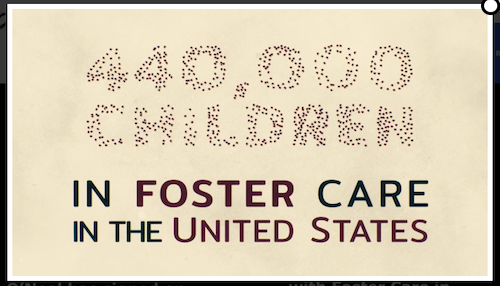 Foster Boy foster care statistic image