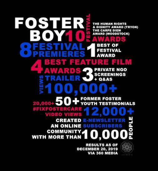 FosterBoy key impact highlights image